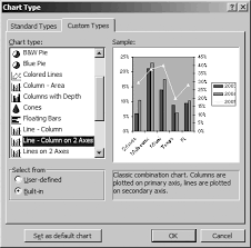 16 6 Create Combo Charts Programming Excel With Vba And