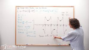 graphing reciprocal trig functions 7 terrific examples