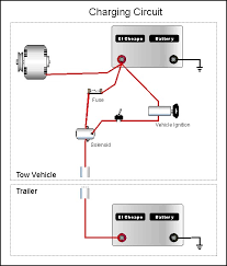 trailer battery wiring diagram wiring diagram power management little guy trailers