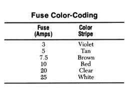fuse panel diagram for a 1989 cadillac deville 8 cyl 4 5 fixya 31dbfeb jpg