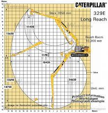 cat c acert wiring diagram images c acert fan wiring diagram wiring diagram also 950h cat loader besides c15 acert fuel system