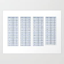 Imperial Chart Engineering Conversion Chart Metric And Imperial Art Print By Gcodetutor