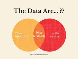 Artist Venn Diagram Why I Love Venn Diagrams The Data Are Alright