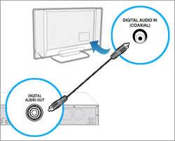 directv whole home dvr wiring diagram wiring diagram and hernes direct tv dvr wiring diagram diagrams