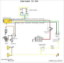 cub cadet wiring diagram wiring diagram for cub cadet cub cadet cub cadet wiring diagram wiring diagrams cub cadets 2006 cub cadet rzt 50 wiring diagram cub cadet wiring diagram