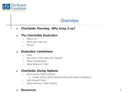 Estate Planning Mcle Basicsplus Charitable Planning May 10