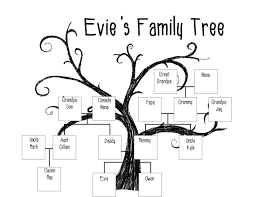 Worksheets And Activities For Kids Teaching Printable My Family Tree ...