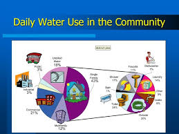 Community Daily Use Water Chart Ddcwsa Com