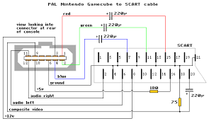 game console rgb scart cable diagrams gamecube png 3073 bytes