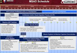 architecture schedule. joint multi role program is preparing for future vertical lift mission systems architectures architecture schedule