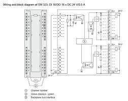 siemens logo plc wiring diagram wiring diagram pr 24ac r plc sms siemens logo on rievtech