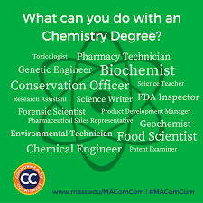 commonwealth commitment shareables masstransfer massachusetts what can you do an chemistry degree