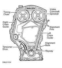 timing chain and timing marks fixya timing chain and timing marks