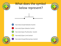 ladder diagram symbols flashcard exercise get started ppt download Normally Open Momentary Switch Diagram 2 what does the symbol below represent? normally closed selector switch normally open Normally Open Momentary Key Switch