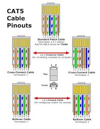 wiring diagram ethernet cable carlplant rj45 socket wiring at Wiring Diagram For Ethernet Cable