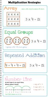 Decomposing Numbers Anchor Chart Composing And Decomposing Numbers Lessons Tes Teach