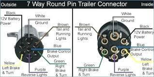 2003 dodge ram 2500 trailer wiring diagram car wiring dodge ram 2003 dodge ram trailer wiring problems 2003 dodge ram 2500 trailer wiring diagram dodge truck trailer wiring diagram plus dodge truck wiring 2003 dodge ram 2500 trailer wiring