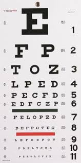 Snellen Eye Chart Pin On Elements And Principals
