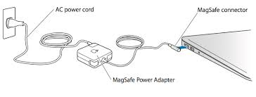 using and maintaining your apple magsafe adapter apple support using and maintaining your apple magsafe adapter