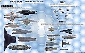 Mass Effect Star Chart Mass Effect Medium Size Starship Chart By Euderion On