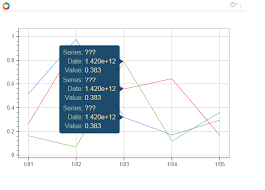 In Bokeh How Do I Add Tooltips To A Timeseries Chart Hover