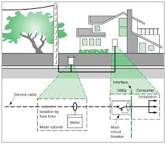 the consumer service connection electrical installation guide fig c9 typical lv service arrangement for residential consumers