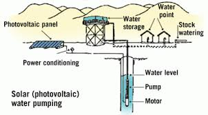 solar powered delta 5 deep well pump Contactor Relay Wiring Diagram at Irrigation Pump Panel Wiring Diagram