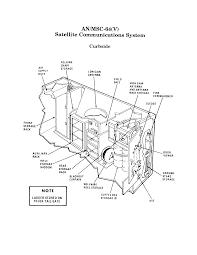An msc 64 v satellite munications system fm 24 24 curbside