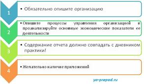 Отчет по практике образец Учимся вместе Правила написания отчета по практике