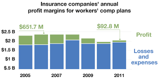 Workmans Comp Settlement Chart Texas The Texas Tribune Hurting For Work