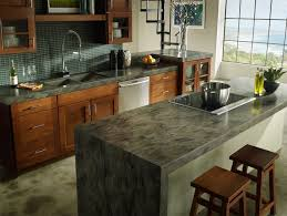 kitchen countertop a href