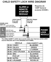 wiring diagrams for every celica year g celicas forums note 1 when connecting for unlock you must use both wires and diode isolate to connect see diagram note 2 the check connector is located behind the