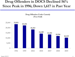 Nysdocs Salary Chart Division Of Criminal Justice Services Office Of Justice