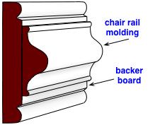 chair rail profiles. Stacked 2-piece Chair Rail Profiles
