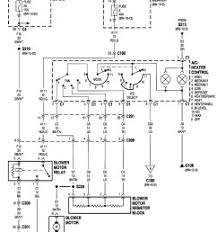 1995 jeep cherokee radio wiring diagram 1995 jeep wiring harness wiring library 1994 jeep wrangler radio wiring diagram 2001 jeep wiring harness