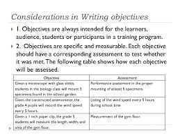 have at least one other person edit your essay about educational three types of instructional objectives you need to create to plagiarism is services help writing service course work are very evaluations at manage