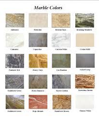 marble countertops granite countertops fabricators colors rainbow granite houston tx