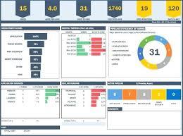 Project Management Schedule Template Excel Management Templates