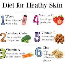 Diet Chart For Healthy Skin Diet For Healthy Skin Foods For Skin Health Foods For