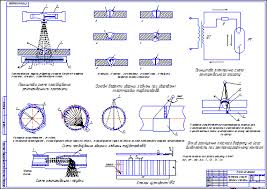 Контроль качества сварных соединений Чертеж Оборудование  Контроль качества сварных соединений Чертеж Оборудование транспорта нефти и газа Курсовая работа