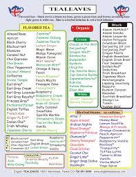 Herbal Tea Chart Menu Of Our High Quality Loose Leaf Teas English Tealeaves