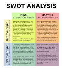 swot analysis essay marketing swot analysis essays 469 words