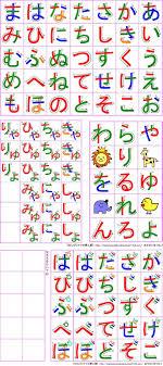 Hiragana Chart Pdf 27 Hiragana Charts Stroke Order Practice Mnemonics And