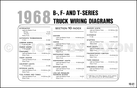 1968 ford b f and t series wiring diagram original 100 1000 pickup table of contents page