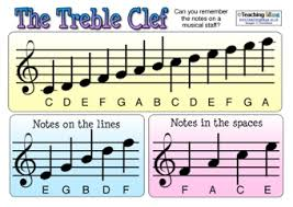 how to read bass sheet music treble and bass clef resources teaching ideas