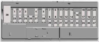 ford f 150 2015 2018 fuse box diagram auto genius ford f 150 2015 2018 fuse box diagram
