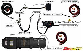 2013 polaris sportsman 500 wiring diagram wiring diagram for how to install a polaris ranger winch superatv 2013 polaris sportsman 500 ho wiring diagram 2008