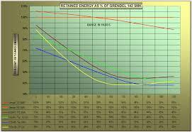 Rifle Bullet Size Chart Comparison Big Rifle Bullet Size Comparison