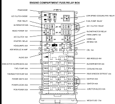 1997 ford taurus sho fuse box 1997 wiring diagrams online