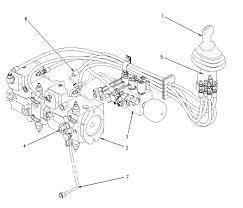 Generous cat 226 skid steer wiring diagram pictures inspiration